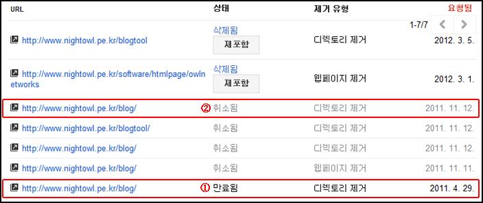 구글 웹마스터 도구의 페이지 삭제 요청 기록 로그.