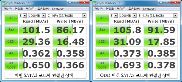 원래 HDD 자체가 SATA 2 규격 지원이었기 때문에, 자리를 이동한 후에도 성능상의 차이는 없습니다.
